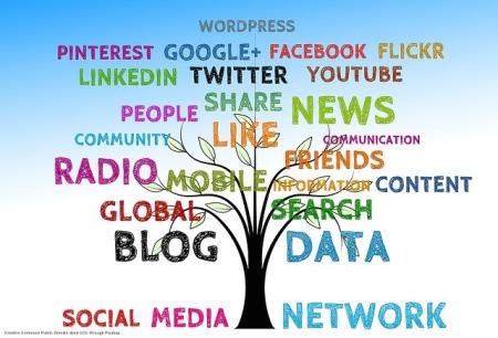 Una panoramica dei vari social media
