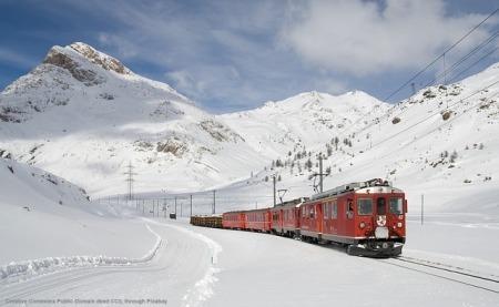 Mercato svizzero e infrastrutture